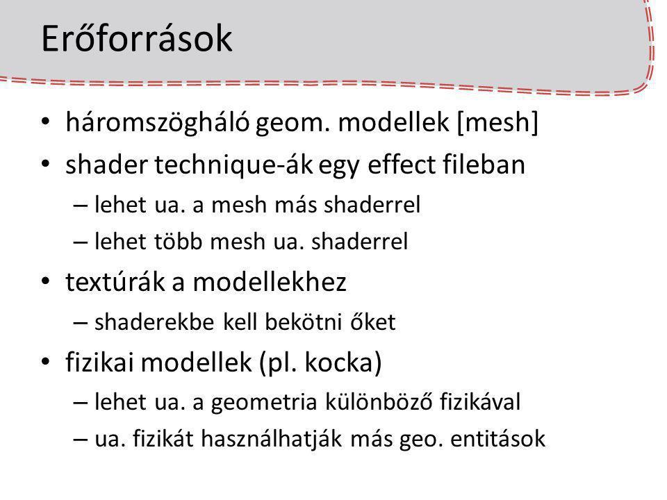 Erőforrások háromszögháló geom. modellek [mesh]
